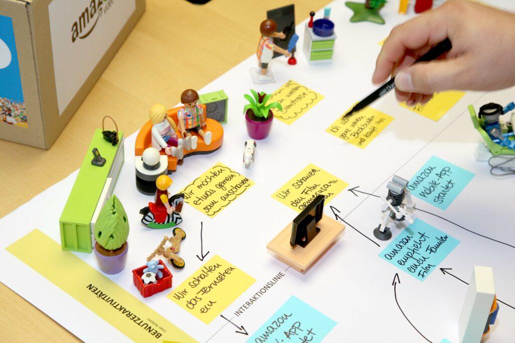 Eine Hand gestikuliert über einem Modell mit Playmobil-Figuren und gelben und blauen Notizzetteln.
